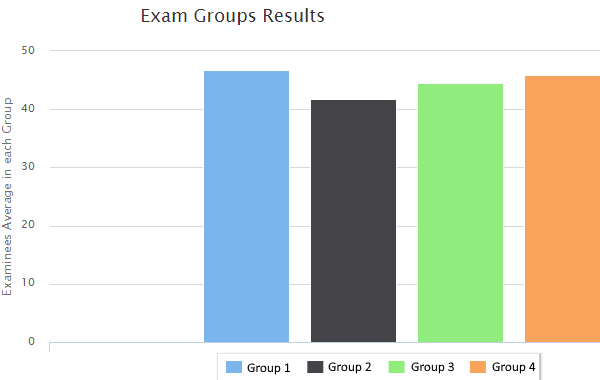 Assessments-Results-2