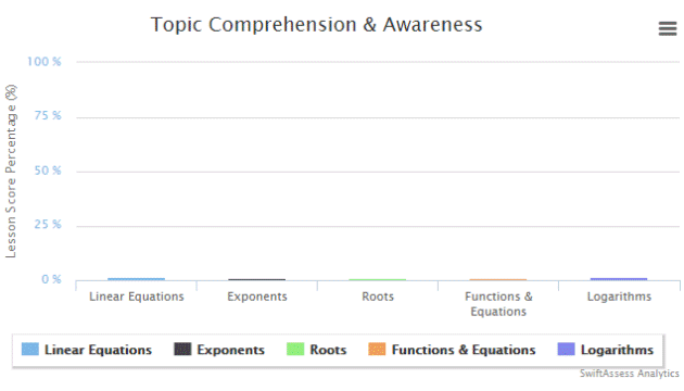 Course Effectiveness Analysis-3