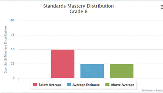 Student-Mastery-Report-3